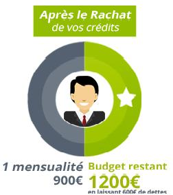 apres rachat 3co.png